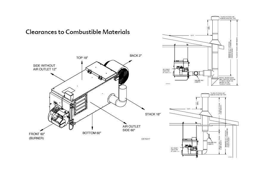 Clean Energy CE-440 Waste Oil Furnace