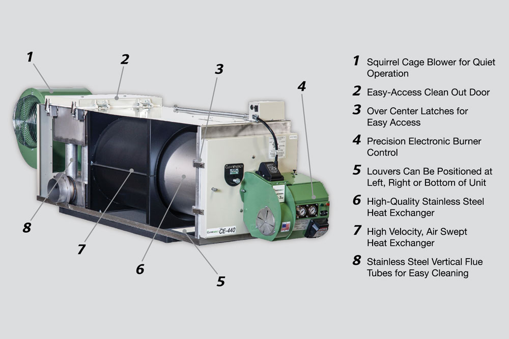 Clean Energy CE-250 Waste Oil Furnace