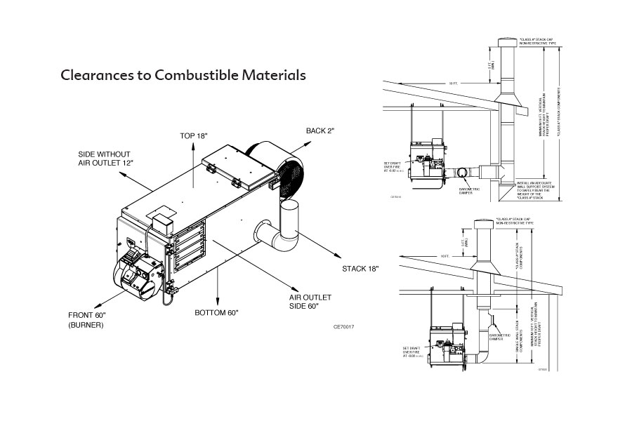 Clean Energy CE-330 Waste Oil Furnace